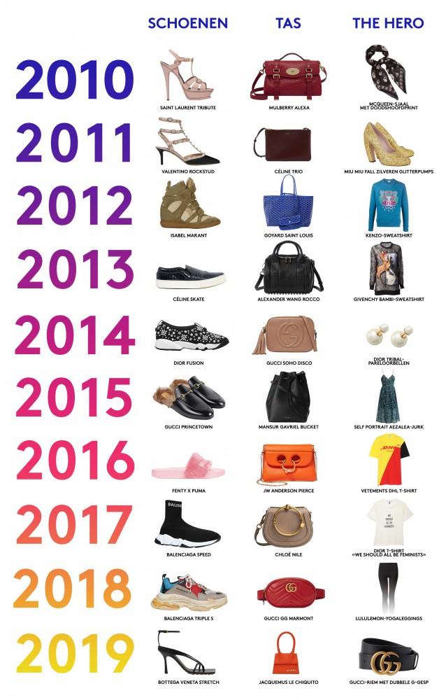 decennium mode ontwerpers